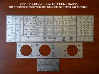 Таблички на токарные станки 16в20, 16к20