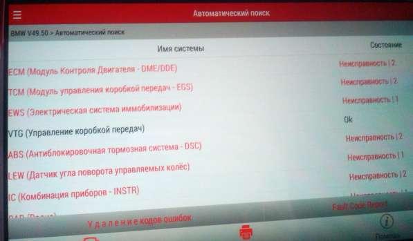 Помощь в покупке автомобиля в Екатеринбурге
