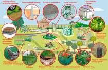 Садовые сетки, в г.Симферополь