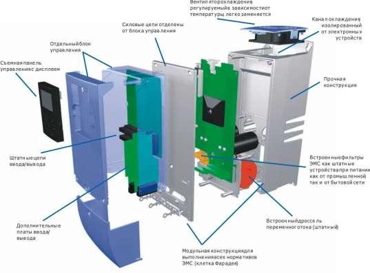 Преобразователь частоты Vacon0010-1L-0009-2+DLRU